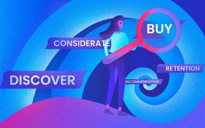 ¿Cómo mejorar la experiencia de cliente en tu empresa con una buena gestión del conocimiento?